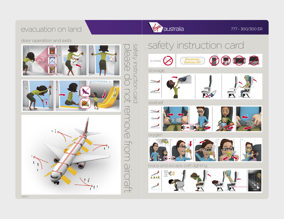 Virgin Australia 777-300 Safety Card (front and back)
